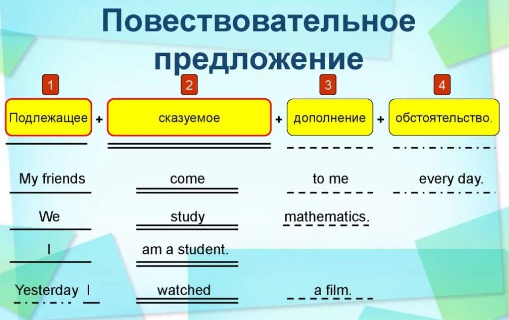 Повествовательное предложение в английском языке