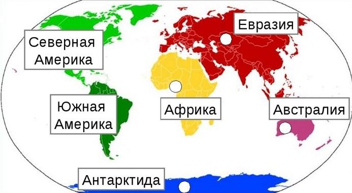 Шесть материков на Земле