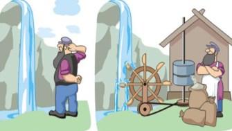 Энергия падающей воды