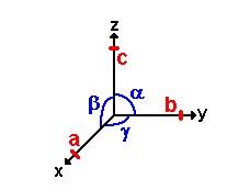 Расположение осей и углов в трехмерной системе координат