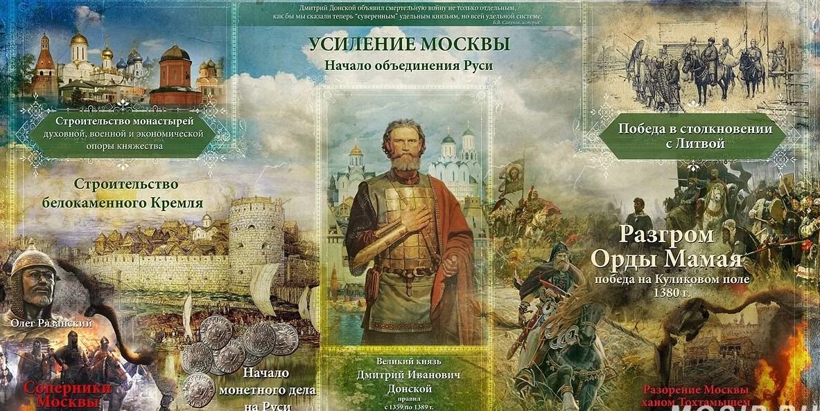 Дмитрий Донской в истории Москвы