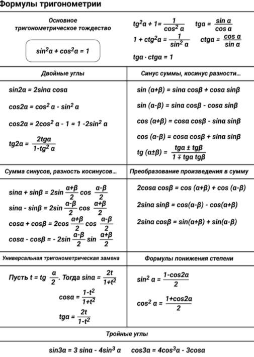 Тригонометрия формулы