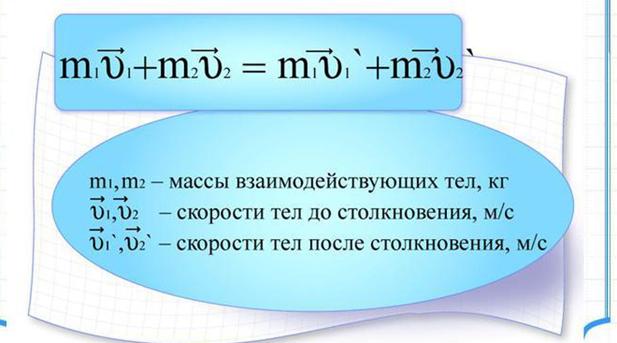 формула закона сохранения импульса