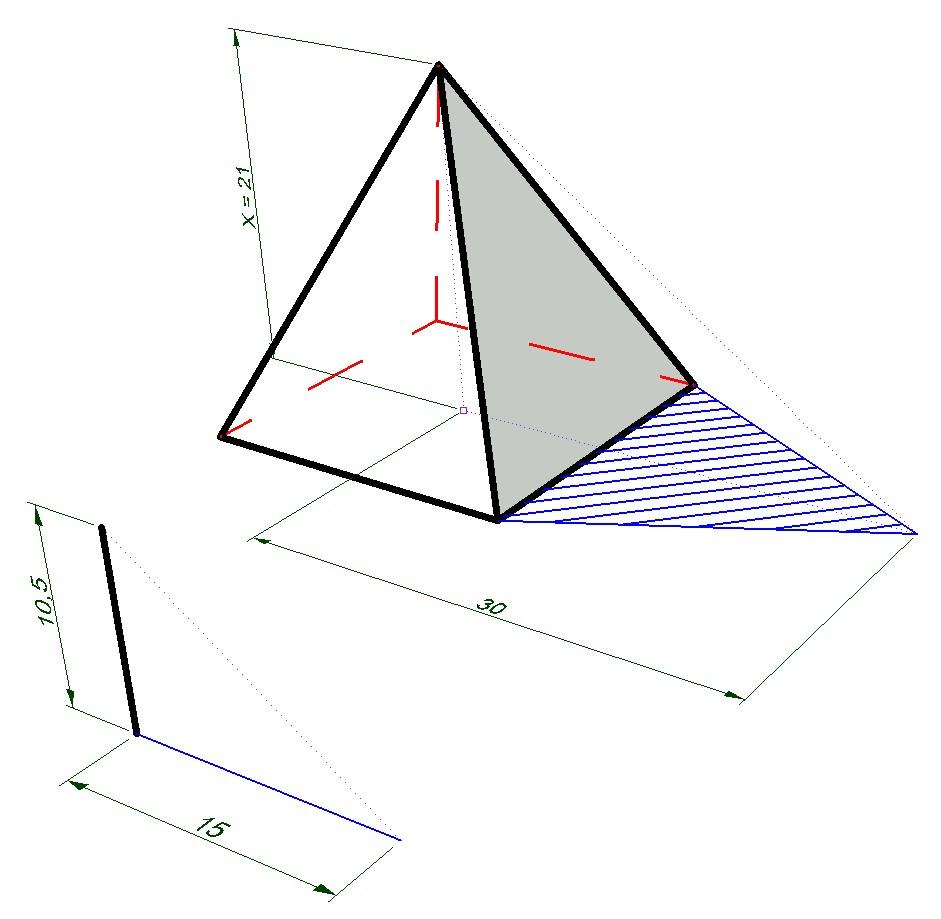 легенда теоремы о пропорциональных отрезках