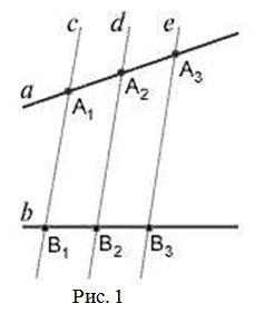 схема теоремы фалеса