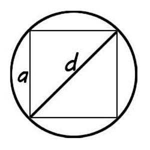 Как вычислить площадь круга, описанного вокруг правильного многоугольника